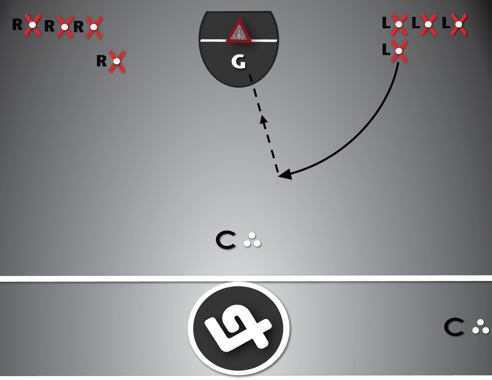 Lacrosse Shooting Drill #3 diagram, the carousel and shoot has the players go from low to high position for a set shot.
