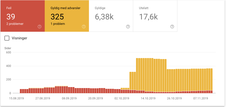 Google Search Console feil og advarsler