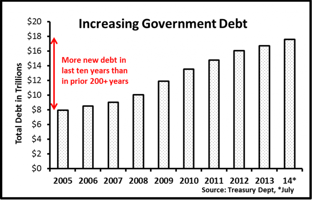 Burnham.Fed-debt-1024x658.png
