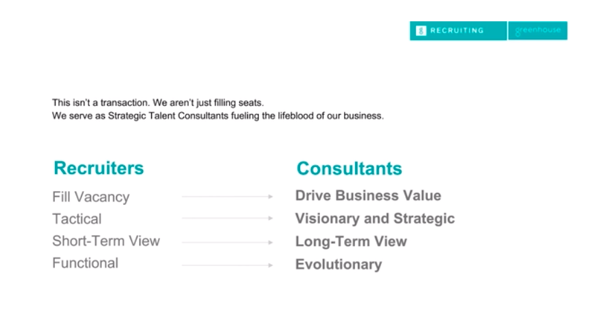 Sample slide of Greenhouse's strategic approach to recruiting