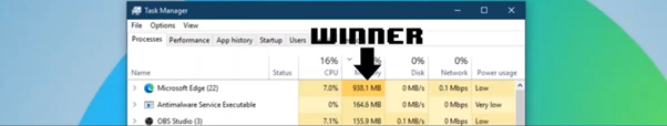 - Firefox vs Chrome memory usage; Which Browser Should You Choose In 2021