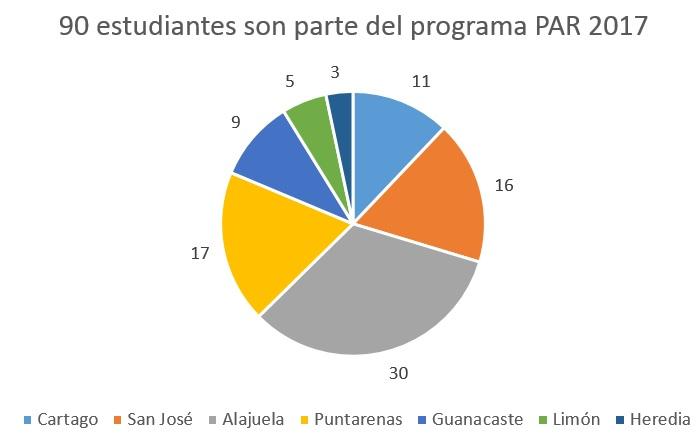 Grafico PAR.jpg