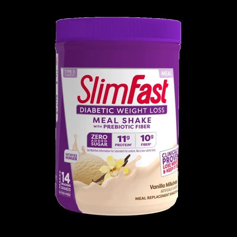 Does SlimFast Work 22