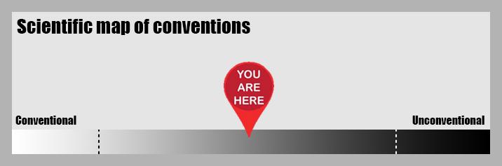 Reproductor de motivación, parte 3: Romper las convenciones de Gamasutra (blog) 7
