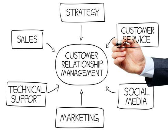 Phần mềm quản lý khách hàng crm – Sự lựa chọn đáng tin cậy cho mọi doanh nghiệp