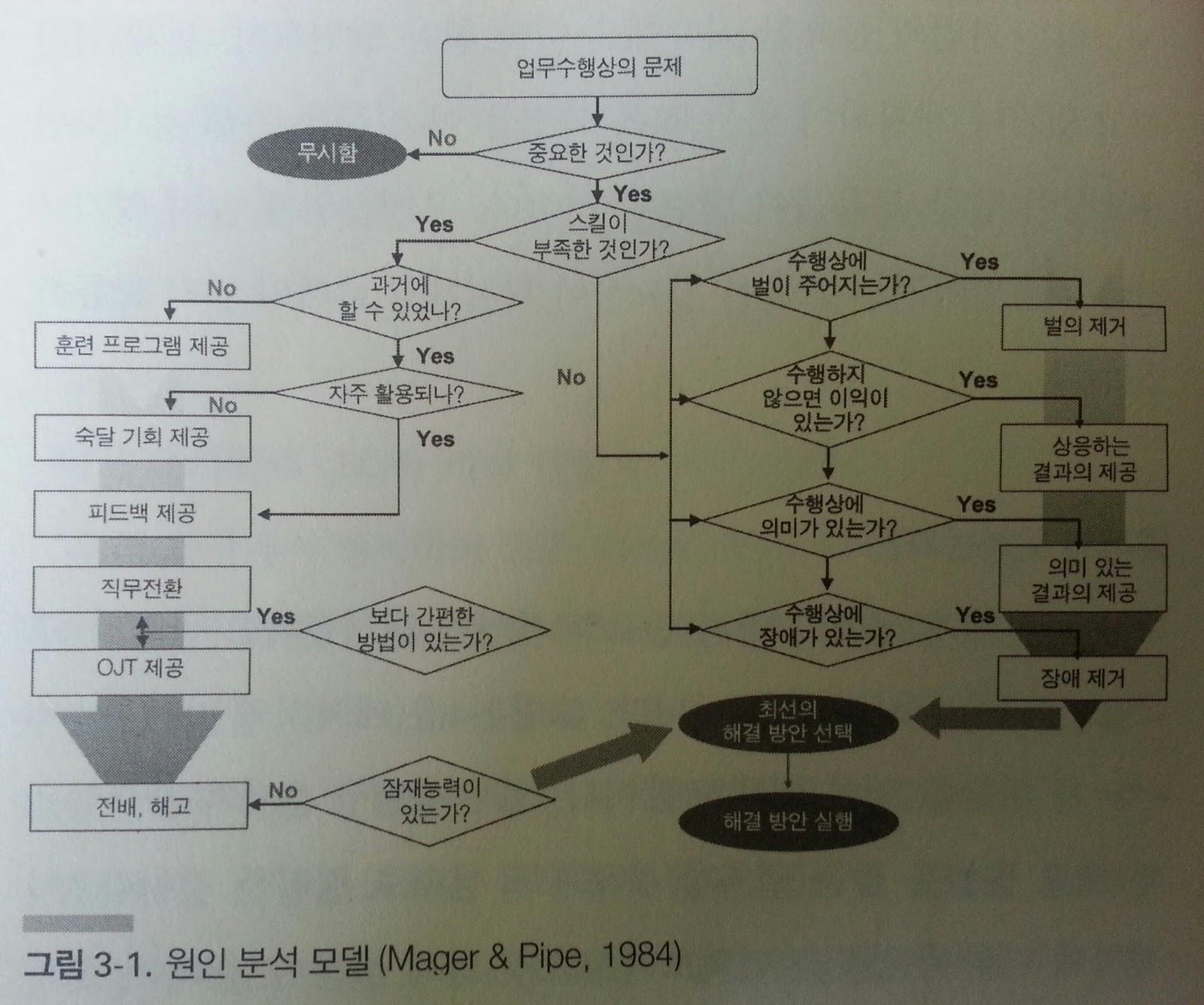 원인분석모델.jpg