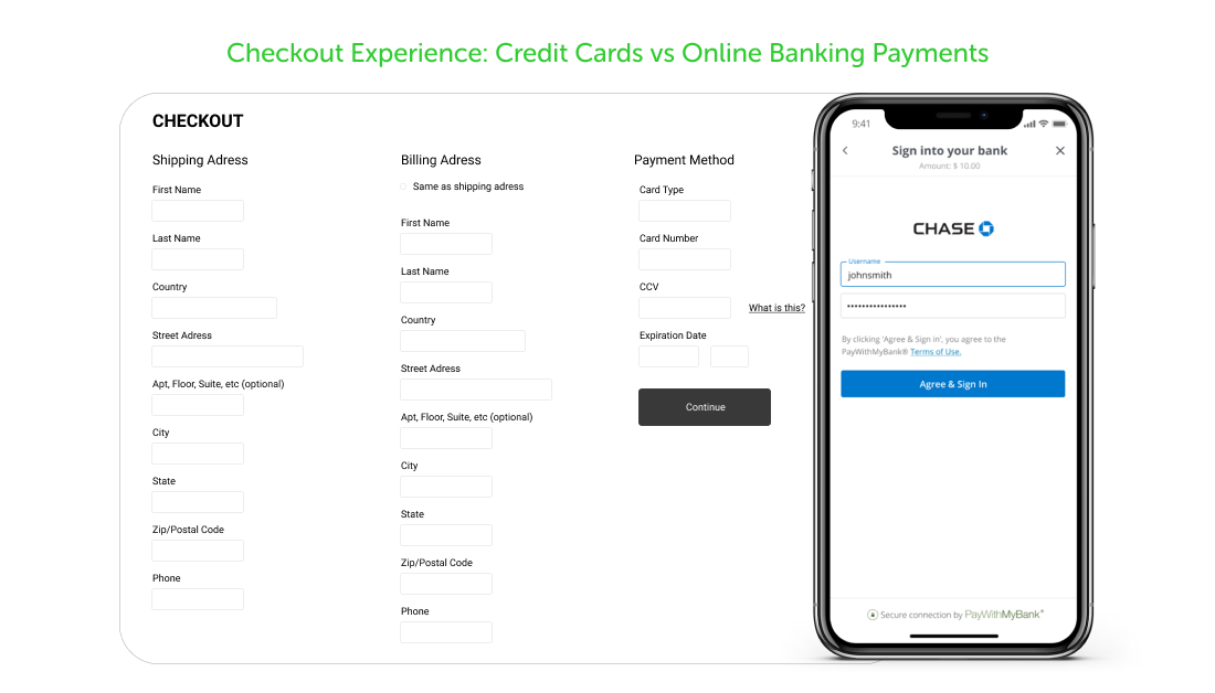 Trustly -- Checkout Experience: Credit Cards vs. Online Banking Payments