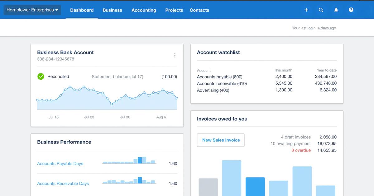 xero accounting dashboard