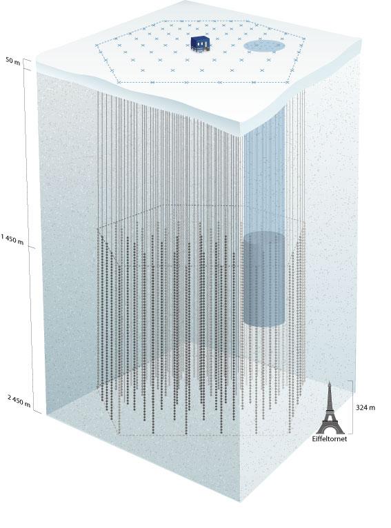 El detector del fin del mundo