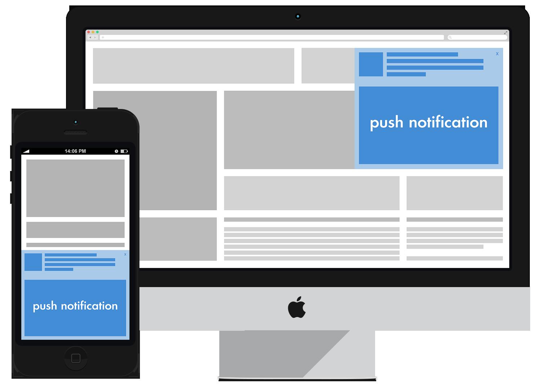 Push notification ads