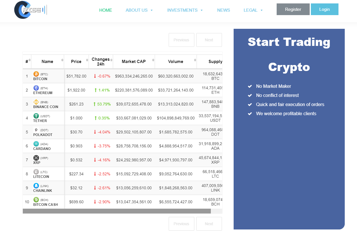Coinrise cryptocurrency trading