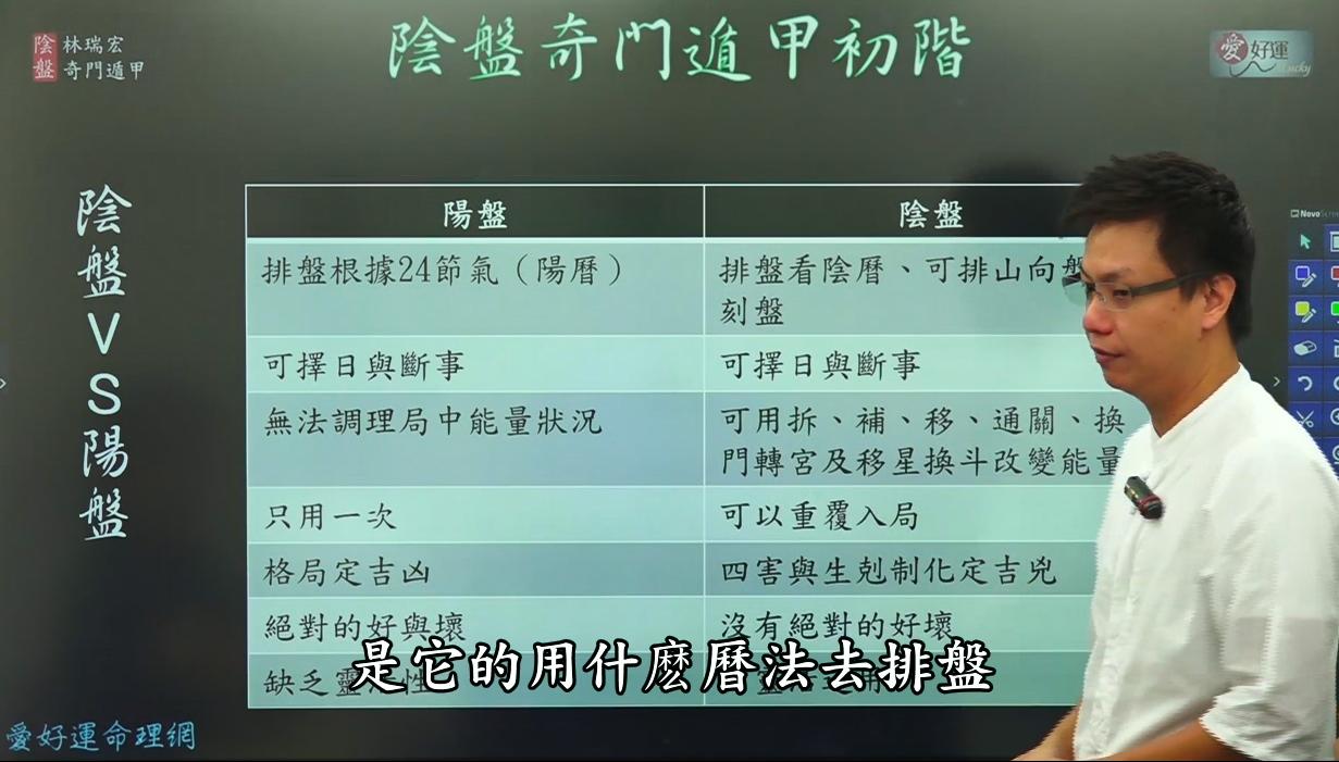 陰盤奇門遁甲與陽盤奇門遁甲的差異就在於排盤的曆法不同
