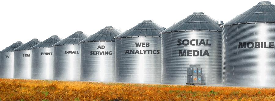 Kết quả hình ảnh cho data silos