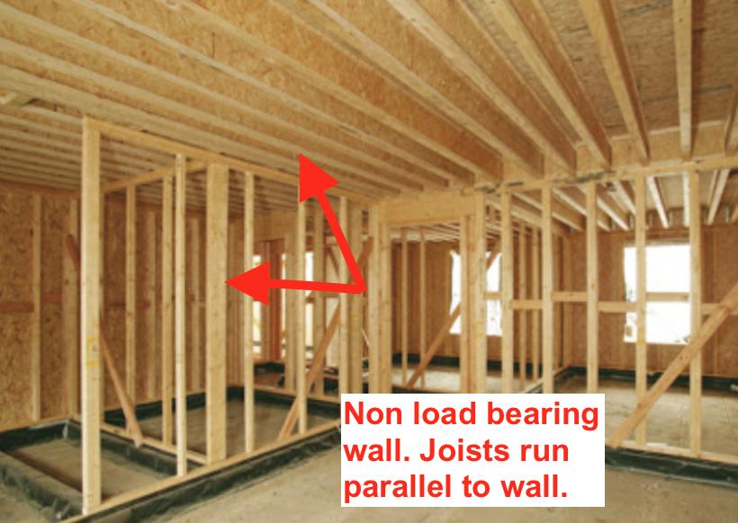 non-load bearing wall
