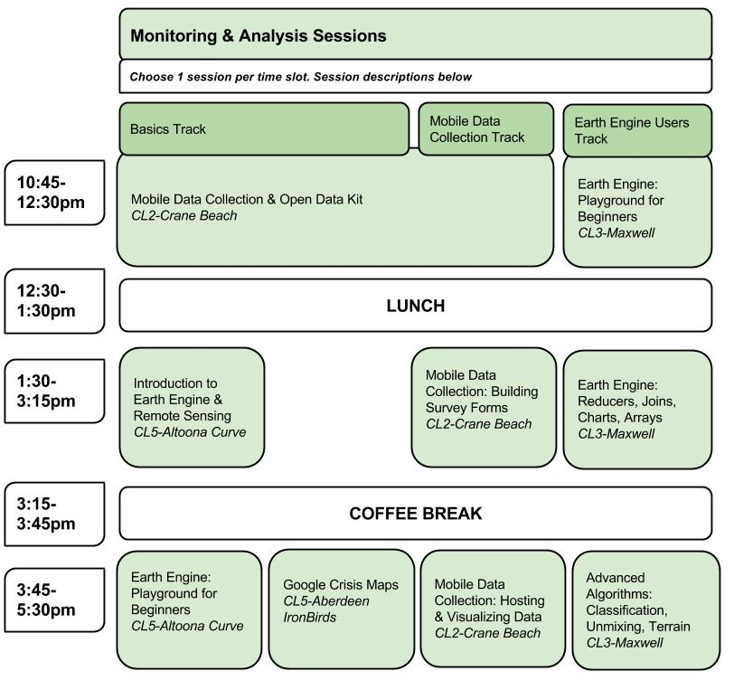 G4G15- Monitoring & Analysis (1).jpg