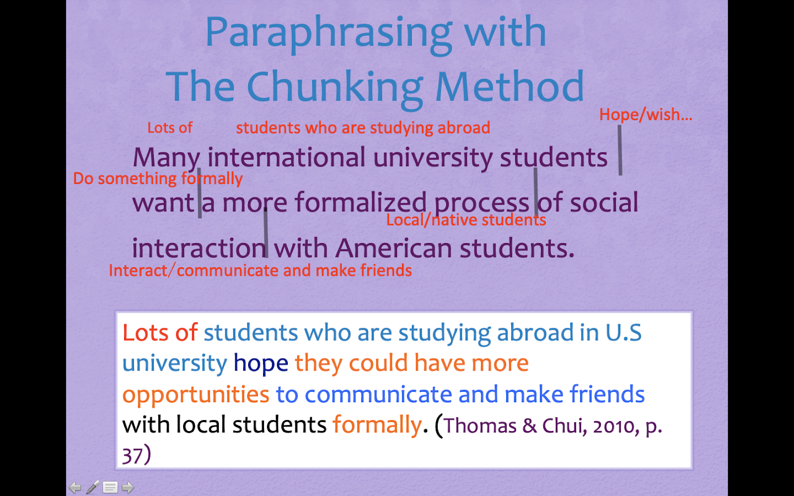 Teaching the Challenging but Essential Academic Writing Skill of Paraphrasing