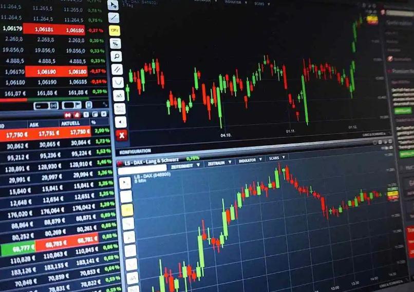 Ứng dụng của mô hình trong đầu tư giao dịch