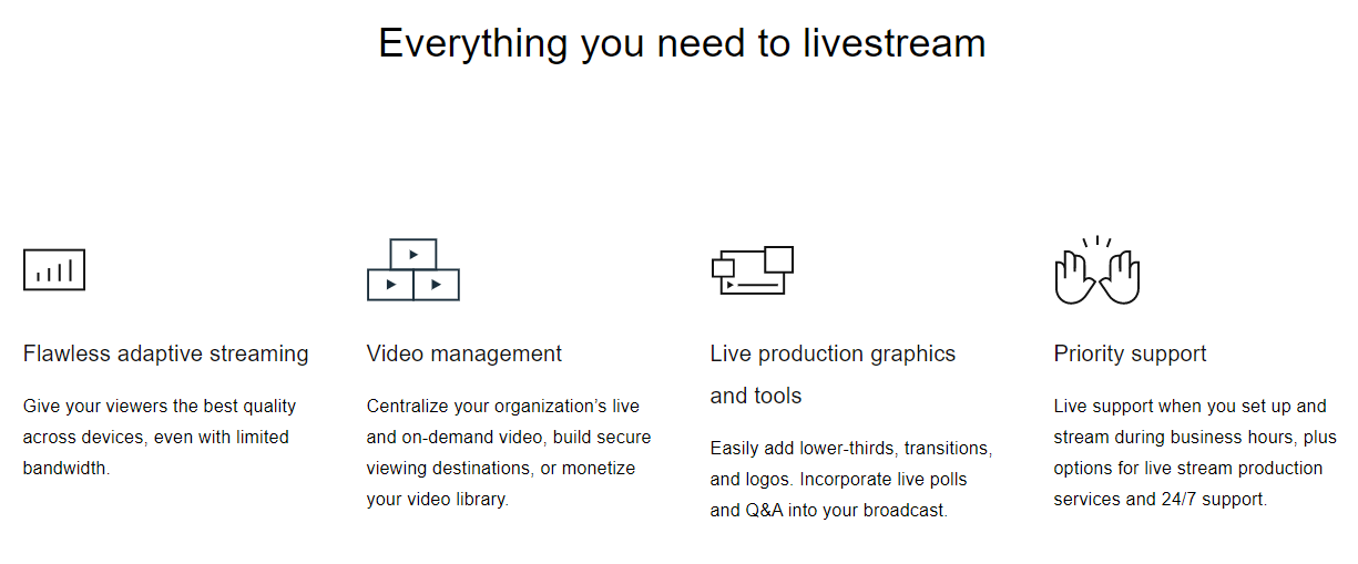 Features of Livestream explained with a detailed text