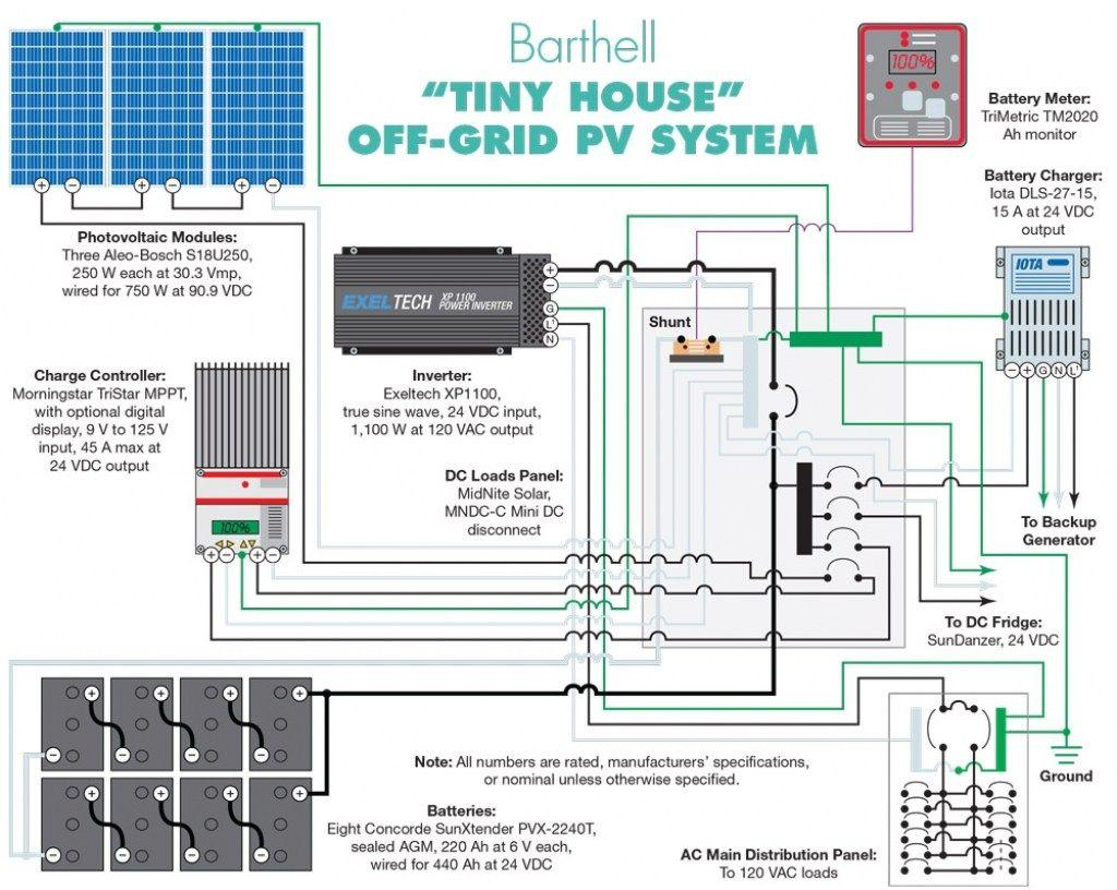 Simple House Solar Wiring Diagram Mazda 2 3l Engine Diagram Bege Place Wiring Diagram