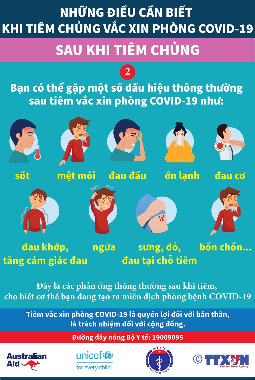 Những điều cần nhớ khi tiêm chủng vắc xin phòng COVID-19