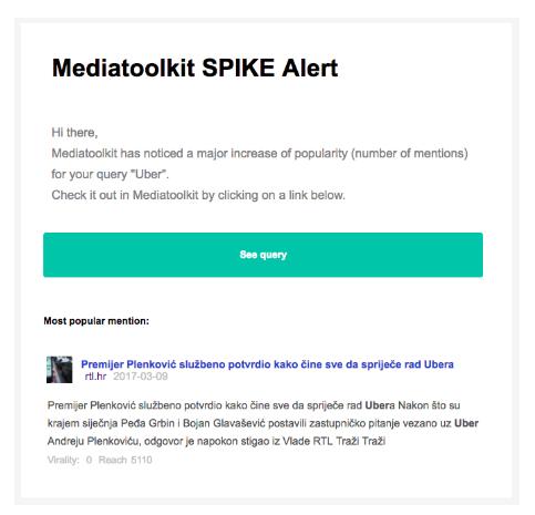 mediatoolkit spike alert in blog on brand reputation management
