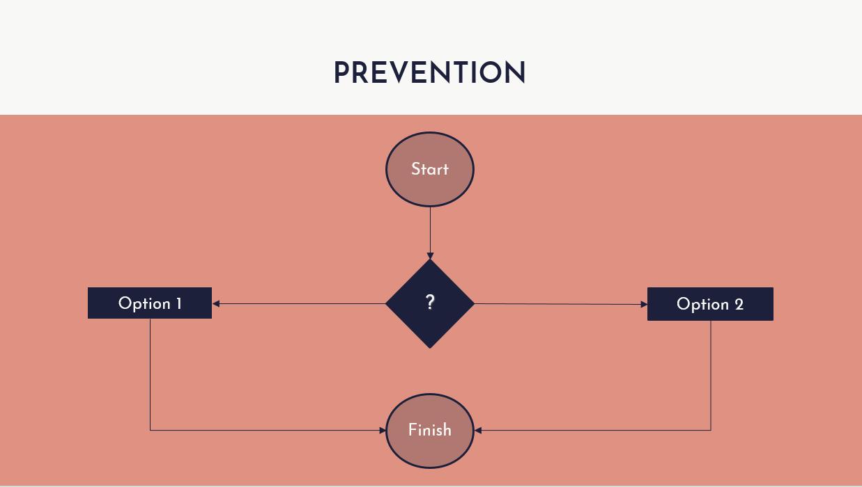 Ejemplo de diagrama de flujo en PowerPoint