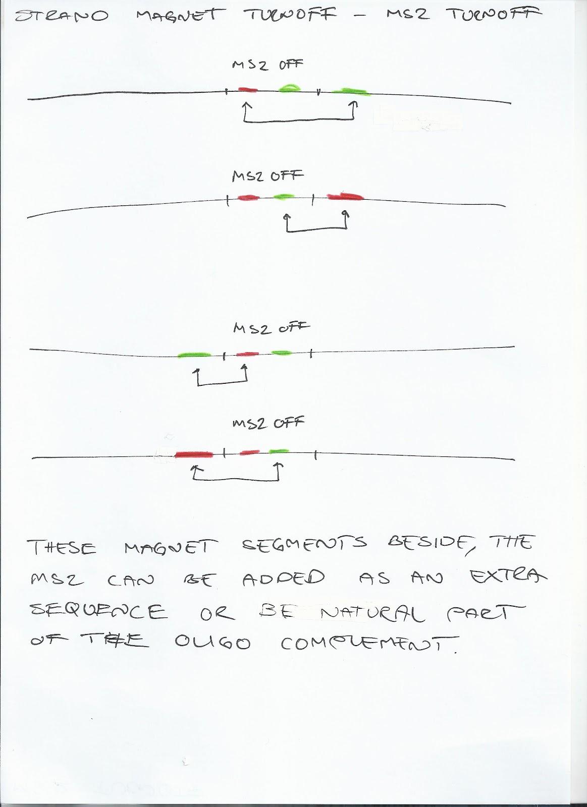 Short range turnoffjpg