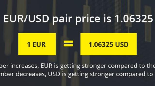 Forex là gì đang là câu hỏi chung của những bạn lần đầu trao đổi tiền tệ giữa các nước