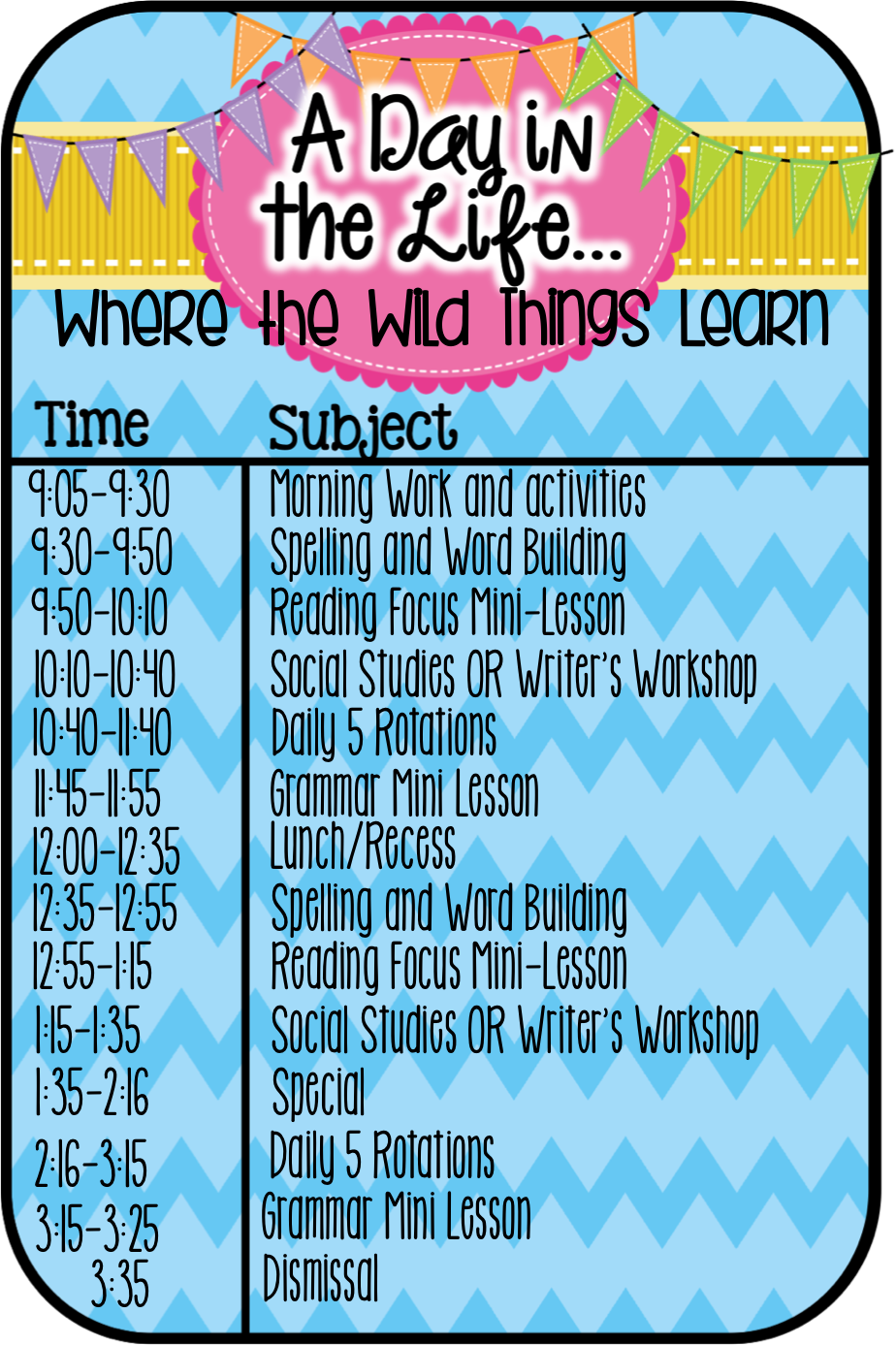 C:\Users\rwil313\Desktop\Example of a Primary School Timetable.png