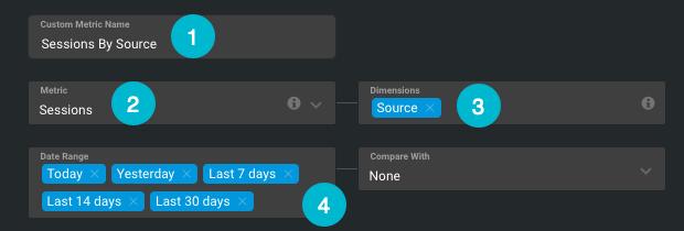 éditer les sessions par datablock source