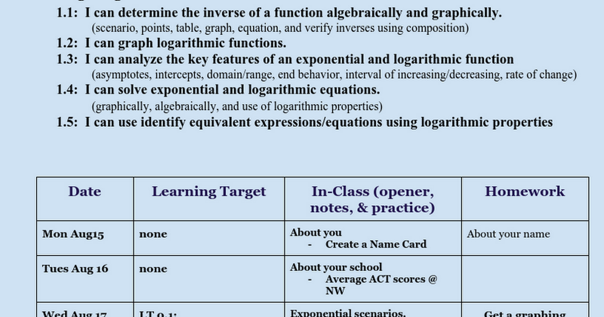 Solving Exponential Equations By Graphing Worksheet Tessshebaylo – Solving Logarithmic Equations Worksheet