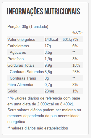 nutricao, chocolate, diet, contagem de carboidratos, diabetes