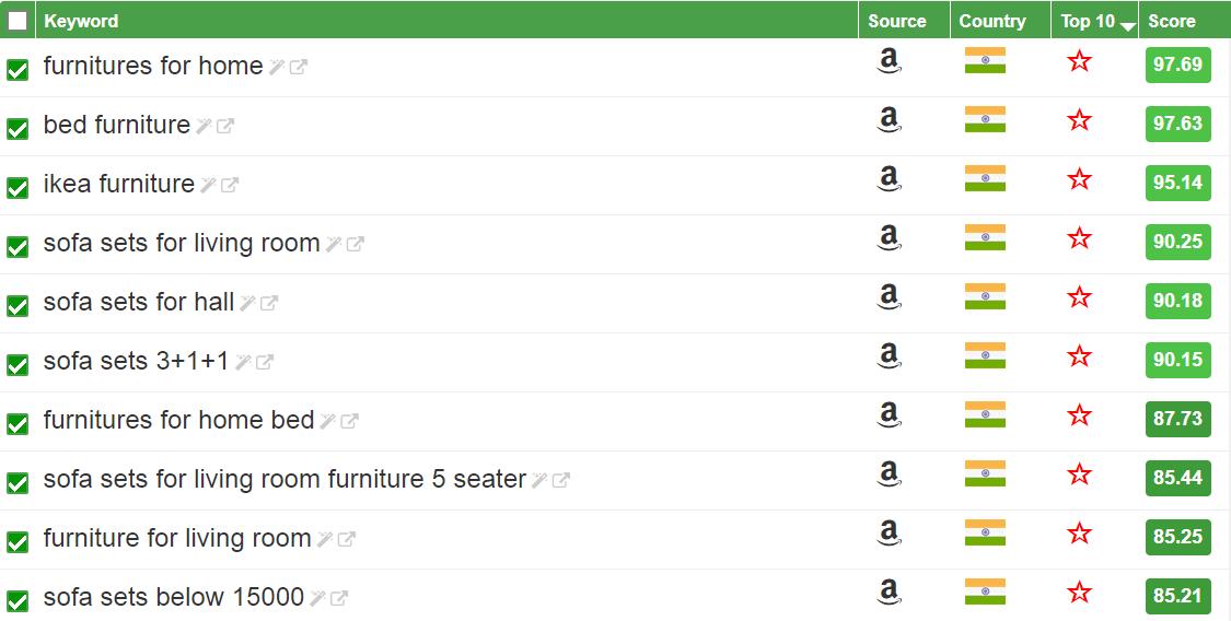 keyword data for buy furniture online