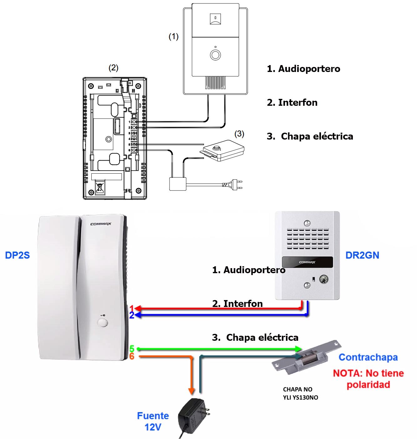 Commax dp2sdr2gn interfon con auricular frente de calle - Instalacion de videoportero ...