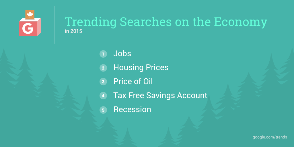 google-trends-economy.png