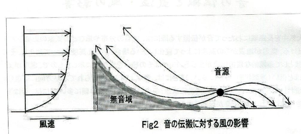 F:\バイオマス発電所\反対活動\環境の予測\風の影響.jpg