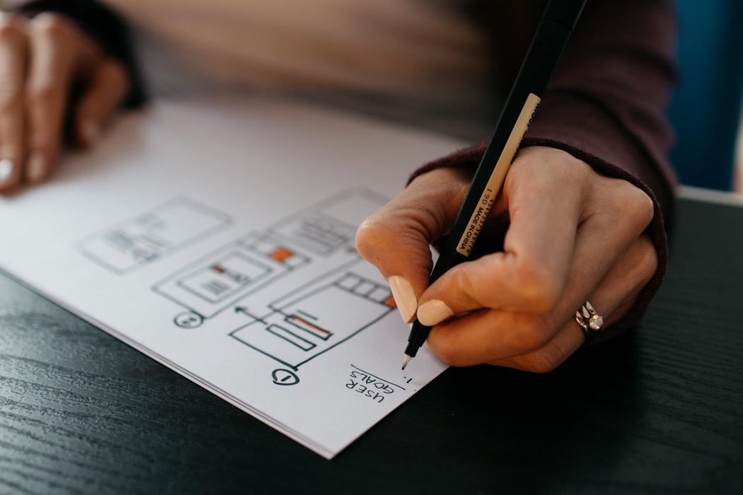 Five determining Activities For Software Testing