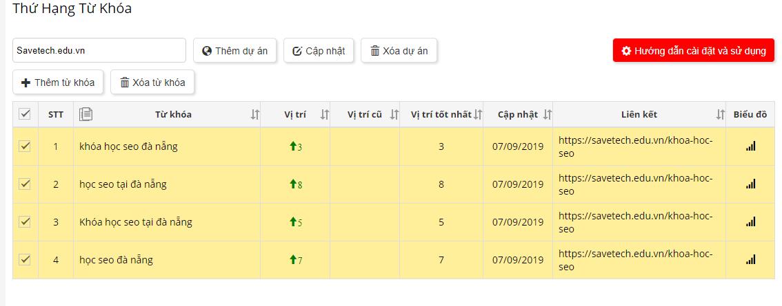 check từ khóa seo với scheckpro 9
