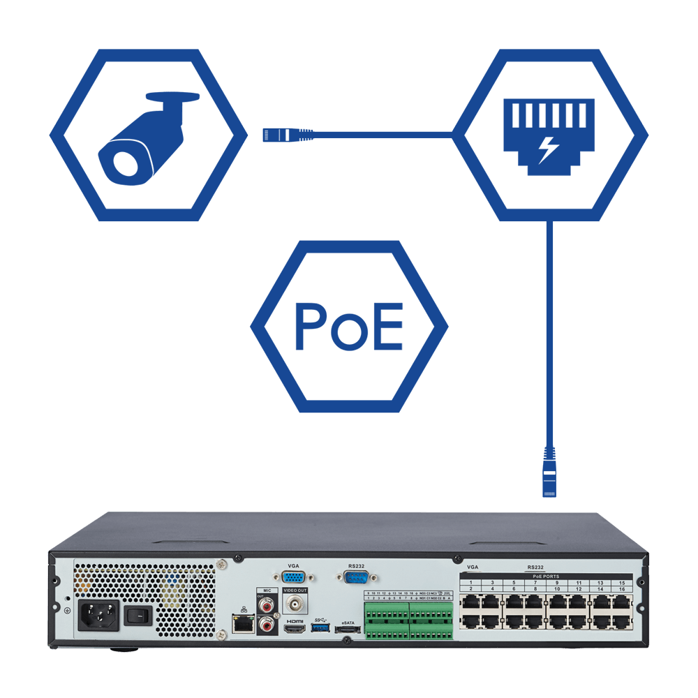 PoE (Power over Ethernet technology) installation for IP cameras
