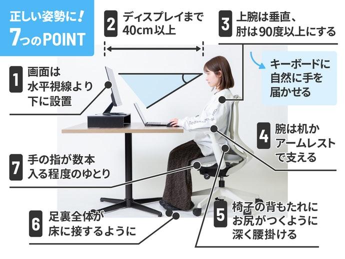 作業時の正しい姿勢とは?