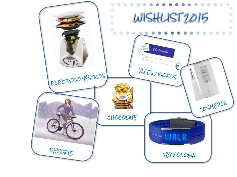 Wishlist 2015.jpg