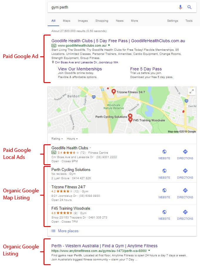 seo, fitness marketing strategies, local seo, local-oriented content, digital marketing plan, strategy plan