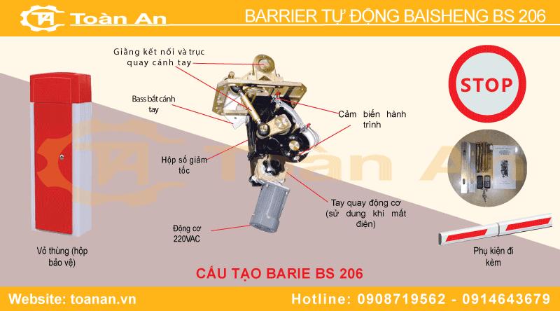 Các bộ phận chính cấu tạo nên barrier tự động bs 206
