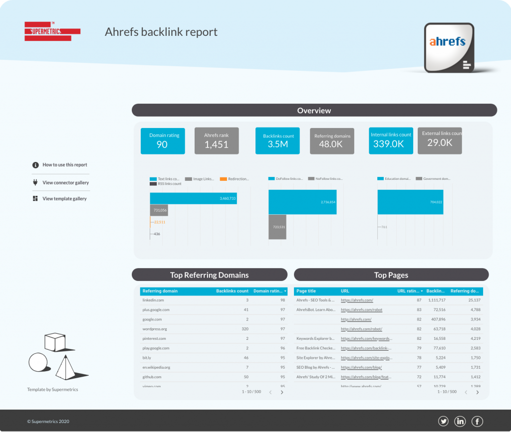 Google Data Studio backlink report (with data from Ahrefs)