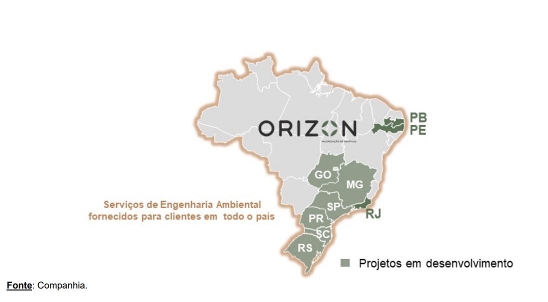 Presença Nacional da Orizon.