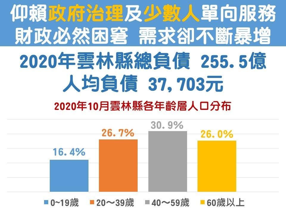 光靠政府治理也無解的老化危機,為何參與式預算能?(上)