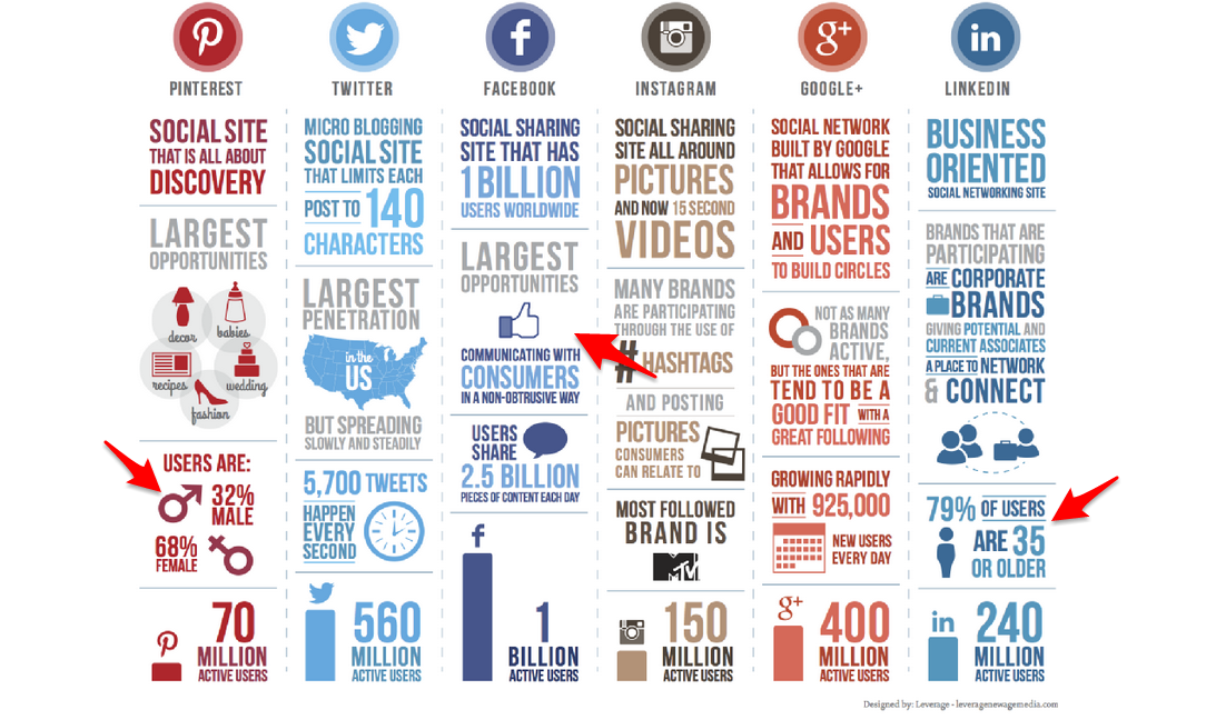 Social media infographic.png