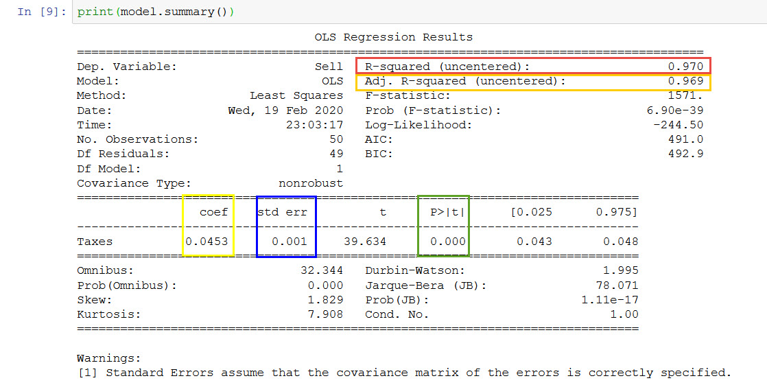 Simple Linear Regression Summary