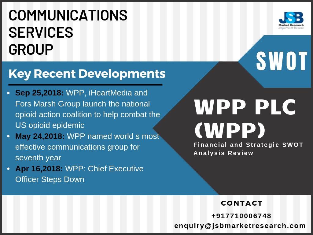 WPP plc Swot Analysis Marketing Report