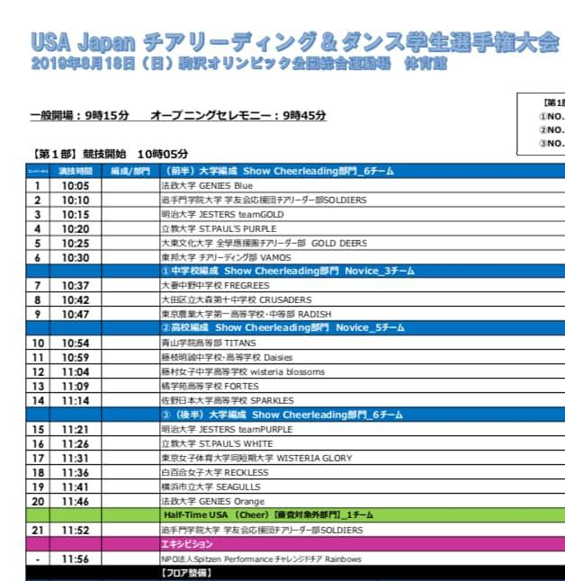 C:\Users\toshitada miwa\Desktop\2019  OBOG会\現役活動レポート\大学コンテスト②.jpg